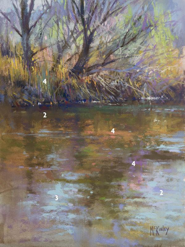River Dance, pastel, 12 x 9.